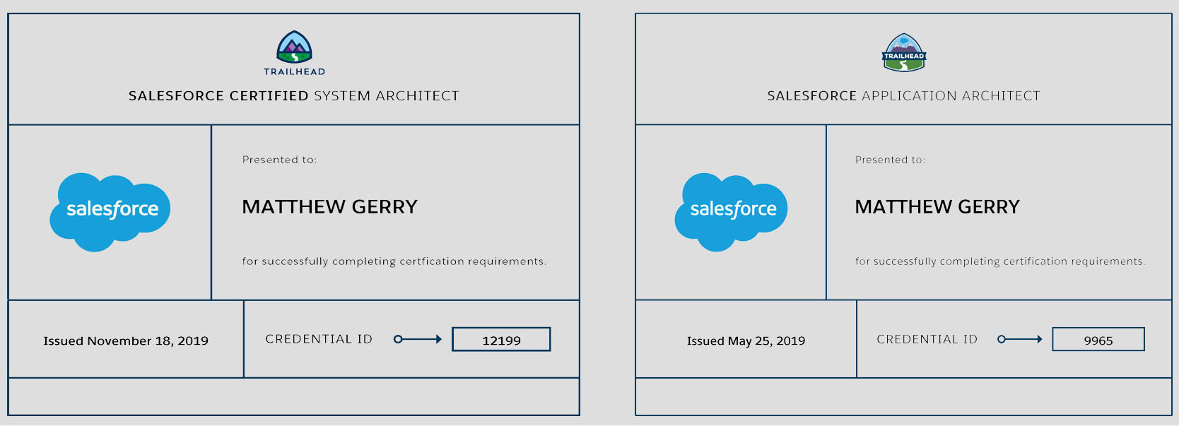 Salesforce System and Application Architect Certs